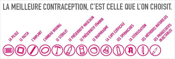 La meilleure contraception c'est celle que l'on choisit