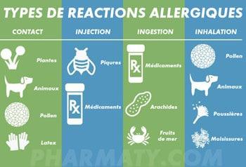 Il existe plein de causes diverses aux allergies du quotidien