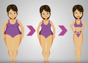 Orlistat vous permet de maigrir et de perdre du poids